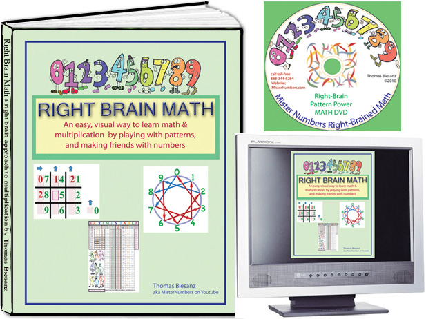 Right Brain Math book, ebook and DVD combo
