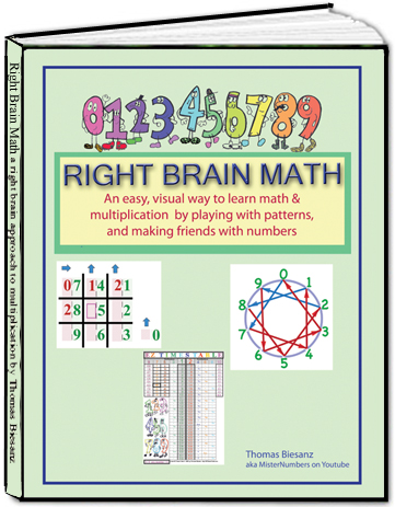 Right Brain Math ebook by MisterNumbers