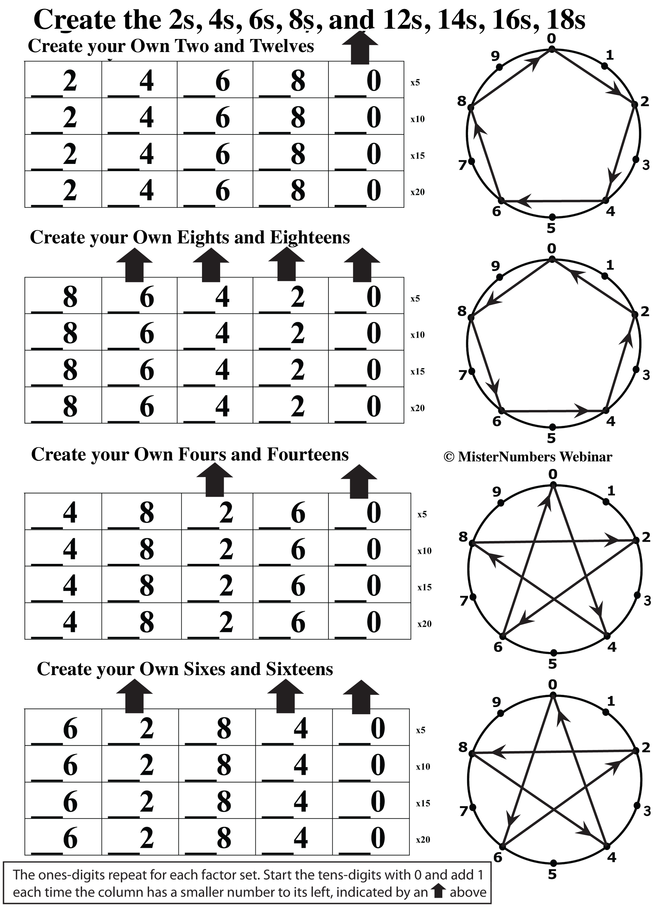 Links   More Resources for Pattern Play Math
